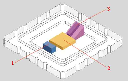 Схема лазерного светодиода