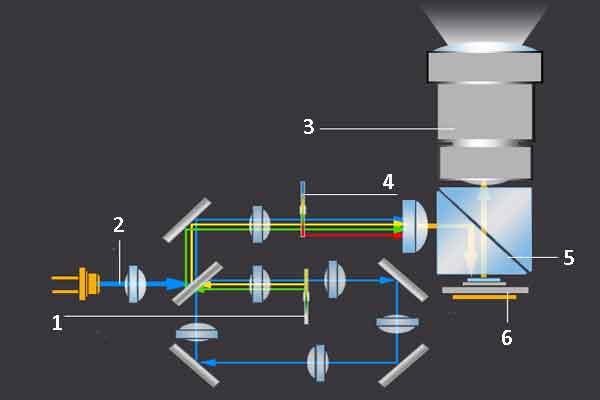 Технологическая схема лазерного светильника 1
