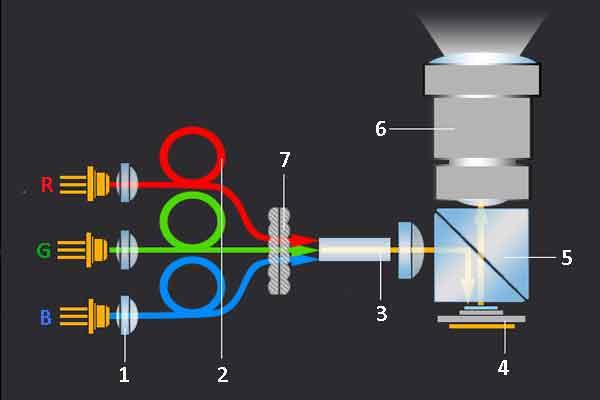 Технологическая схема лазерного светильника 2