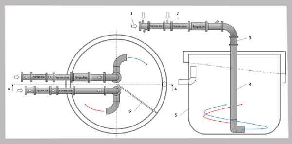 Вихревой флотационный сепаратор