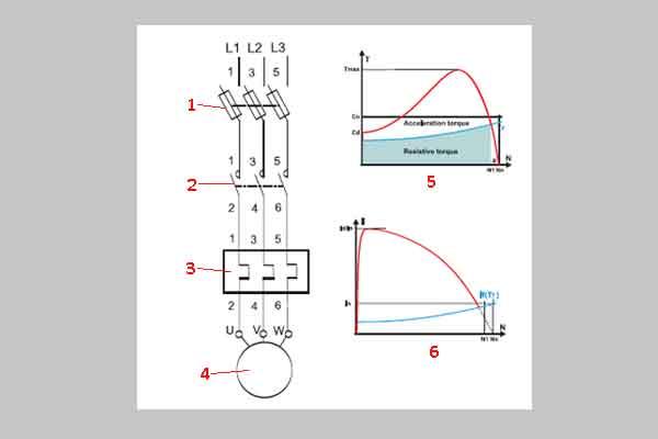 Схема прямого пуска электродвигателя