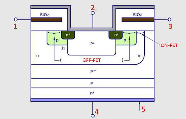 Новая структура MCT тиристора