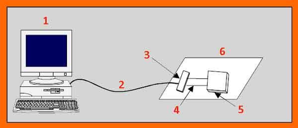 Адаптер программатора флэш микроконтроллеров