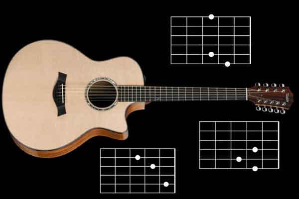 Как обучиться играть на гитаре без сторонней помощи