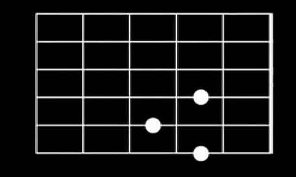 """Взятие аккорда """"ре-мажор"""" на гитаре"""