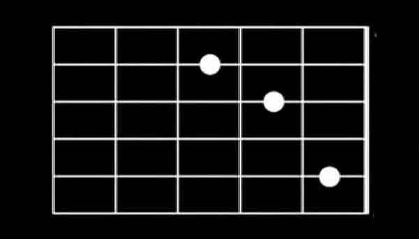 """Взятие аккорда """"си-мажор"""" на гитаре"""