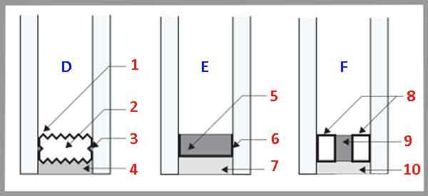 Конфигурация оконных блоков 2