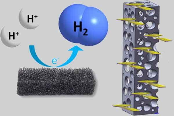 Создан новый электрод для производства водорода