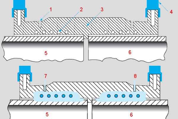 Схема электрофузионной сварки