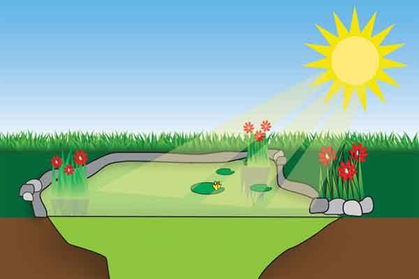 Водород – производство из солнечной энергии