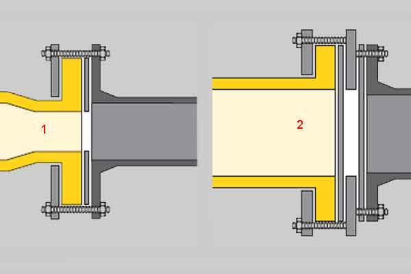 Комбинации фланцевых адаптеров