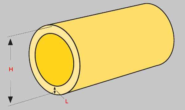 Размерность полиэтиленовой трубы