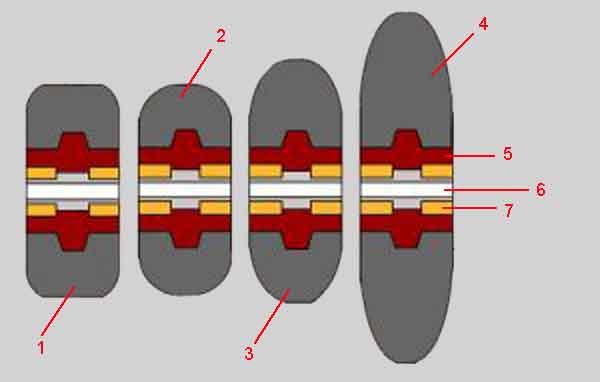 Ролики для роликовых коньков