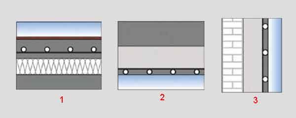 Варианты устройства панелей