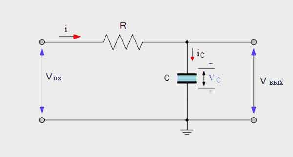 Классическая схема RC-интегратора