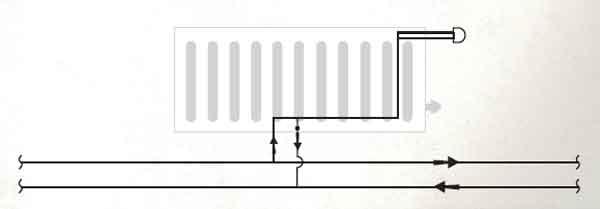 Подключение батареи с центральным подводом