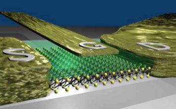 Экситон свет и атомарно-тонкий полупроводник