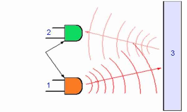 Конструкция активного датчика движения