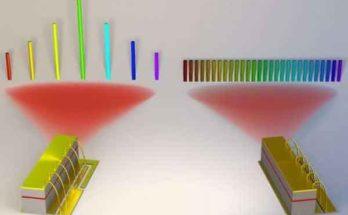 Микрорезонатор генерации оптических частотных гребней
