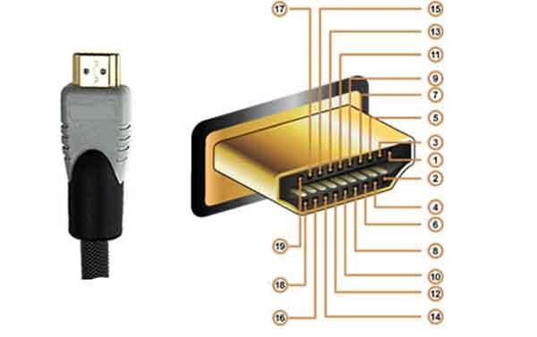 Распиновка вилки высокоскоростного HDMI