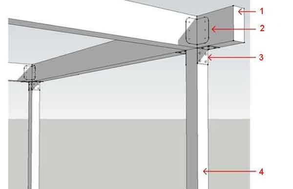 Система соединений столбов балок