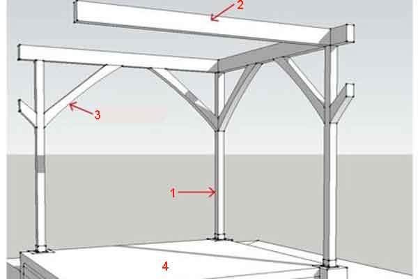 Столбчато-балочная конструкция