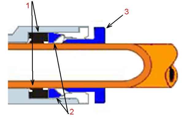 Структурная схема Push-Fit