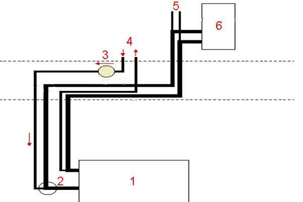 Схема сантехнической системы с инжектором Вентури