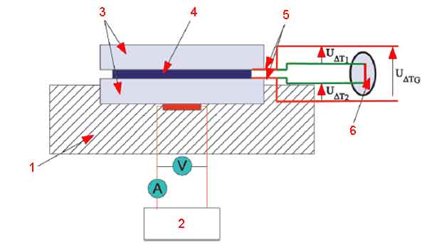 Схема термоэлектрического генератора