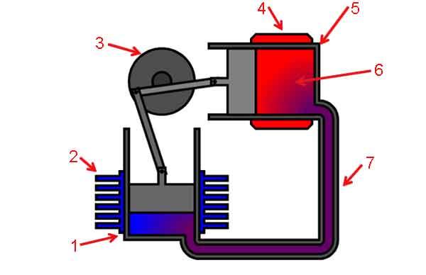 Термоэлектрический генератор своими руками
