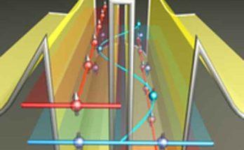Эффект Рашбы для спиновых свойств электронов
