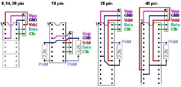 Схемы распиновки для отдельных чипов