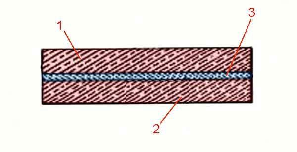 Структура трёхслойного пуленепробиваемого стекла