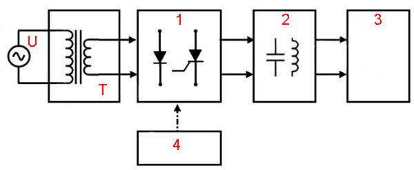 Структурная схема конвертора