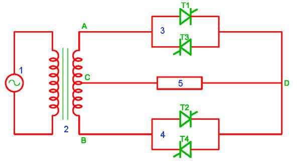 Структурная схема циклоконвертера