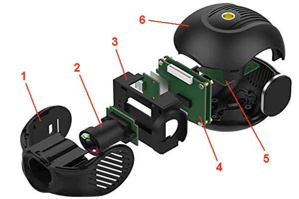 Структурная схема видеорегистратора
