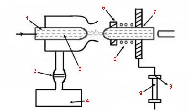 Высоковольтный аксиальный воздушный выключатель - схема