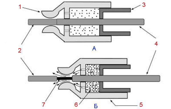 Элегазовый высоковольтный автоматический выключатель - архитектура