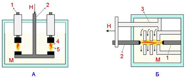 Масляные высоковольтные автоматические выключатели - исполнение