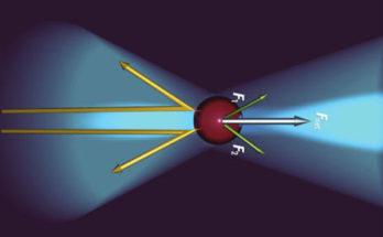 Оптический пинцет захвата микроскопических медицинских целей