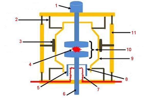 Высоковольтный вакуумный автоматический выключатель - архитектура
