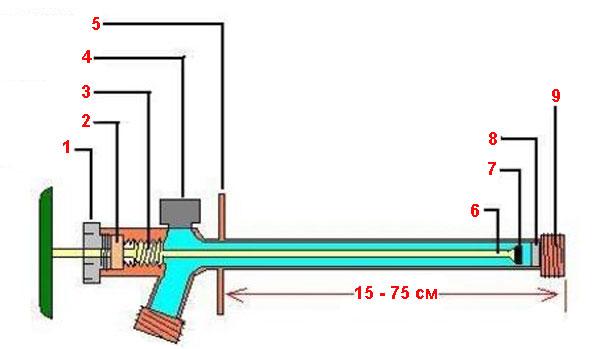 Конструкция морозостойкого концевого крана