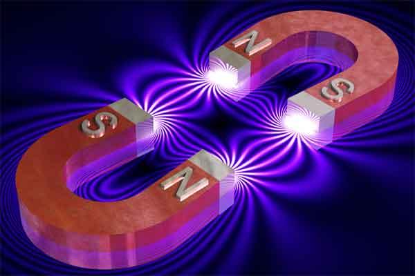 Магнетизм и магнитные полюса