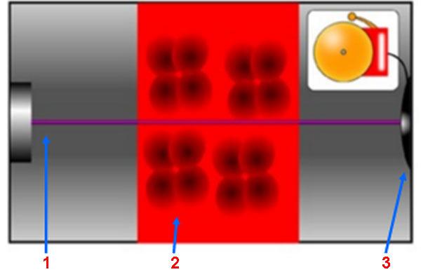 Детектор угарного газа на базе био-миметической гелевой схемы