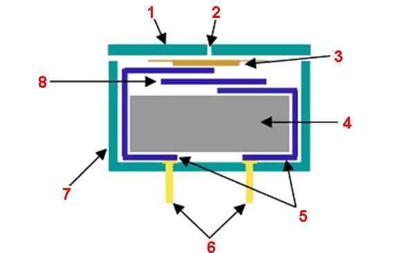 Схема датчика угарного газа по принципу электрохимического зондирования