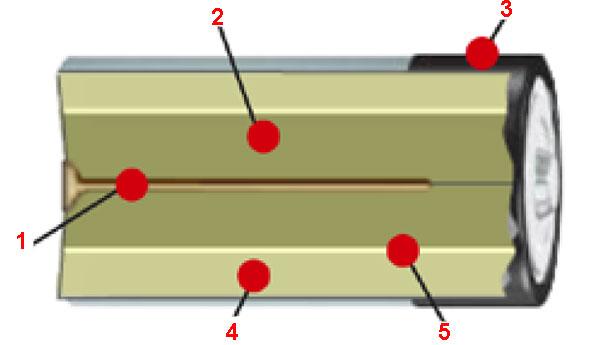 Электрический ток электрохимической батареей - схема
