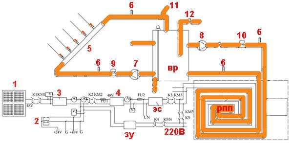 Напольное отопление - схема гибридной конструкции
