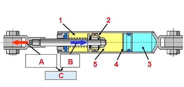 Демпферный механизм газово-масляный схема