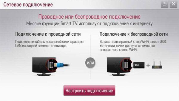 Телевизоры SmartTV LG и смена прошивки на старую версию