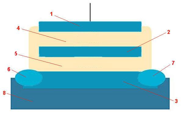 Архитектура флэш-памяти на примере отдельной ячейки